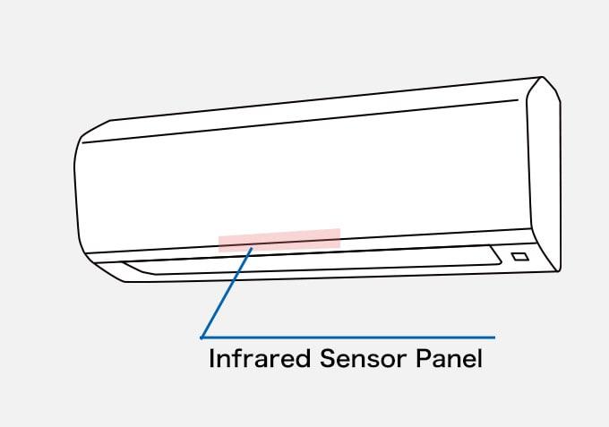 Air-conditioner Infrared Sensor Panel