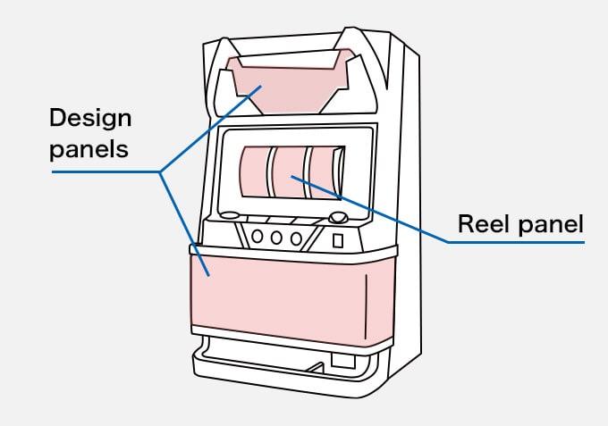 Slot Machine Design panels ,Reel panel