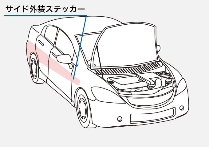自動車 サイド外装ステッカー