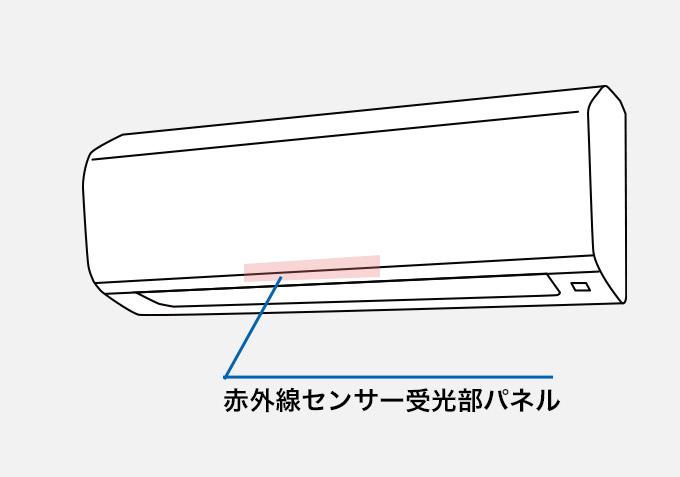 エアコン 赤外線センサー受光部パネル
