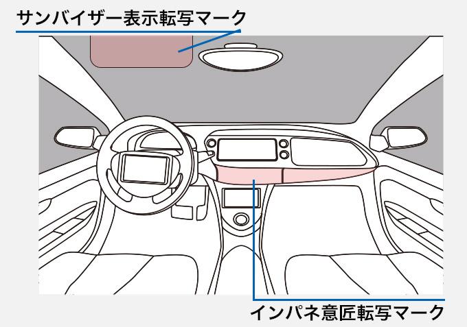 車内フロント部 サンバイザー表示転写マーク、インパネ意匠転写マーク